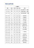 乌鲁木齐电台广告、乌鲁木齐交通广播(fm97.4)广告价格表