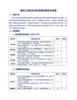 建筑工程项目材料库管员绩效考核表