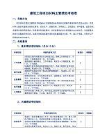 建筑工程项目材料主管绩效考核表