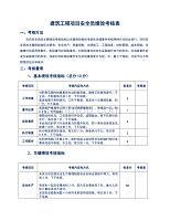 建筑工程项目安全员绩效考核表