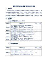 建筑工程项目机械管理员绩效考核表