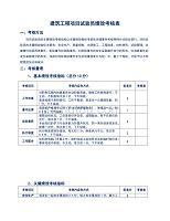 建筑工程项目试验员绩效考核表