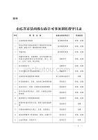 山东省市县两级行政许可事项划转指导目录