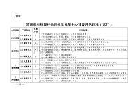 河南省本科高校教师教学发展中心建设评估标准(试行)