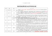 党的历届全国代表大会召开时间及内容(2020年8月整理).pdf