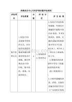 消毒供应中心专科护理质量评估细则