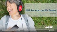【老年人】2019年老年人科技趋势报告