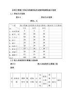 水坝工程施工劳动力机械设备及试验和检测设备计划表