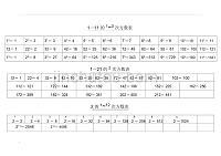 次方数列表格