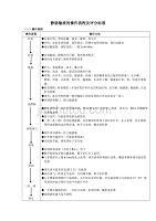 静脉输液的操作流程及评分标准(最新编写)