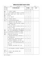静脉注射技术操作考核评分标准(最新编写)