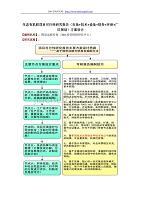 生态有机肥项目可行性研究报告(技术工艺+设备选型+财务方案+厂区规划)方案设计.docx