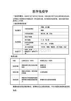 医学免疫学重点笔记(精华版).