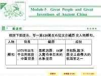【外研版必修3】2014高考英语一轮复习配套课件:_Module_5_Great_People_and_Great__Inventions_of_Ancient_China 48张PPT