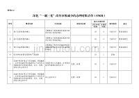 """天津深化""""一制三化""""改革区级减少的办理时限清单(食品经营许可对应序号293-297)"""