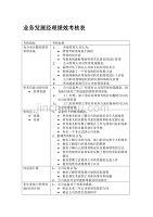 业务发展经理绩效考核表