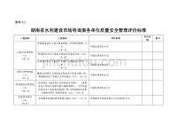 湖南省水利建设市场咨询服务单位质量安全管理评价标准