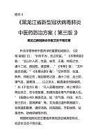 黑龙江新冠肺炎中医艾灸干预方案