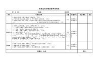 患者出院护理质量考核标准【三级医院标准】