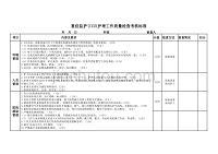 重症监护(ICU)护理工作质量检查考核标准【三级医院标准】
