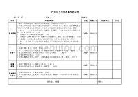 护理文件书写质量考核标准【三级医院标准】