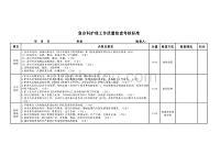 急诊科护理工作质量检查考核标准【三级医院标准】