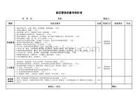 病区管理质量考核标准【三级医院标准】