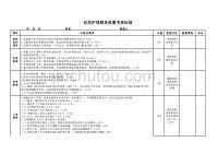 优质护理服务质量考核标准【三级医院标准】