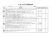 总(科)护士长工作质量考核标准【三级医院标准】
