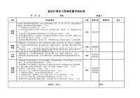 临床护理实习带教质量考核标准【三级医院标准】