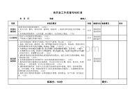 换药室工作质量考核标准【三级医院标准】