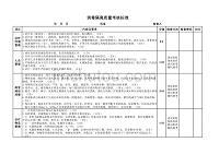 消毒隔离质量考核标准【三级医院标准】