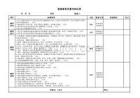 健康教育质量考核标准【三级医院标准】(01)