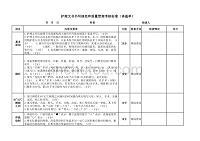 护理文书书写规范和质量管理考核标准(体温单)【三级医院标准】