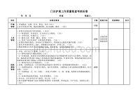 门诊护理工作质量检查考核标准【三级医院标准】