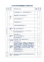 中小型公司项目监理基础工作检查评分表