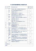 中小型项目部质量控制工作检查评分表