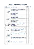中小型项目工程建设安全控制工作检查评分表