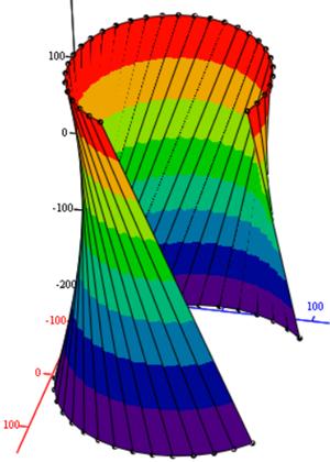 MATHCAD中曲线于曲面的建模方法