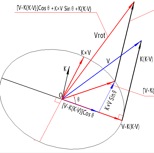 点的坐标变换及在MATHCAD中的实现方法