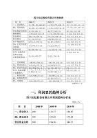 财务分析最新四川长虹股份有限公司财务分析