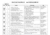 (電子行業企業管理)西安開元電子實業有限公司