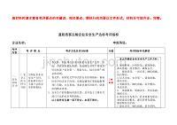 (交通运输)内蒙古道路旅客运输考评指标,解读