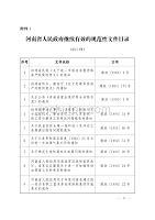 河南省人民政府继续有效的规范性文件目录(891件)2020年5月6日