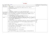 黑龙江省鸡西市恒山区九年级化学上册 3.2 原子的构成导学案2(无答案)(新版)新人教版(通用)