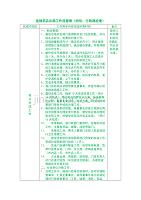 连锁药店行政经理岗位流程表(实用)