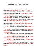 人教版小學六年級下冊課文中心思想.doc