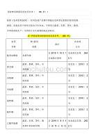 最新國家禁用和限用的農藥名單(66種)!