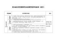 河北省示范性教师专业发展学校评估标准(试行)