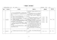 【行业】浙江省精神病医院评审标准XXXX0911